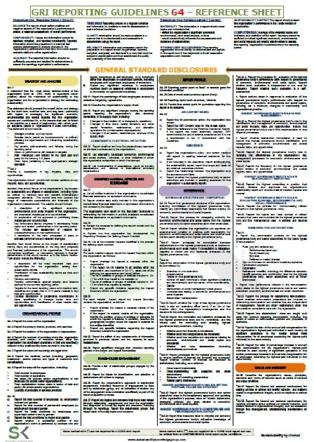 The GRI-G4 Reporting Guidelines Reference Sheet