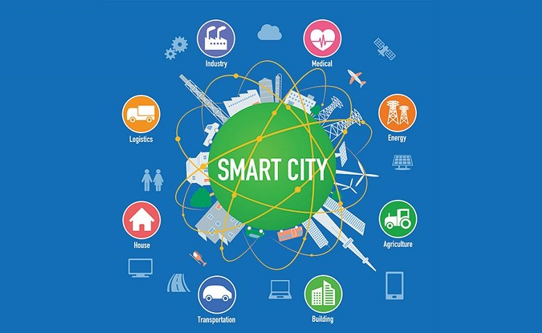 The Reality of Future Smart Cities