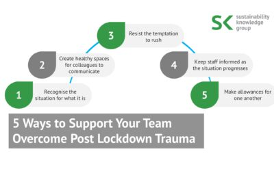 5 Ways to Support Your Team Overcome Post Lockdown Trauma