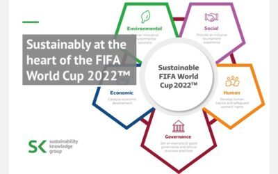 Sustainably at the heart of the FIFA World Cup 2022™